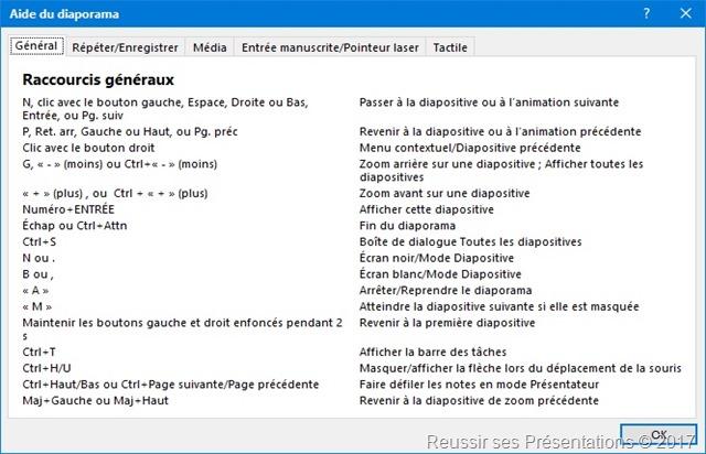 RSP-raccourcis clavier dans PowerPoint-01